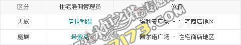 韩服永恒之塔3.0版住宅系统NPC雇佣详解