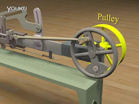 r·l枪管膛线拉床工作原理动画图解