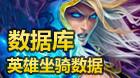 胜游官网数据库